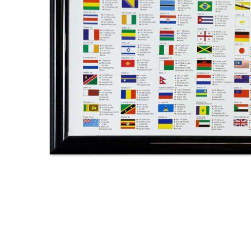 Liten världskarta för markering med nålar svart ram